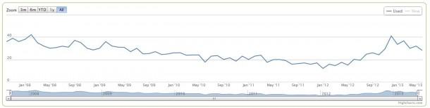 Fatal Frame II - Pricecharting.com