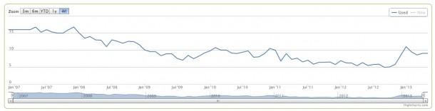 Katamari Damacy - Pricecharting.com