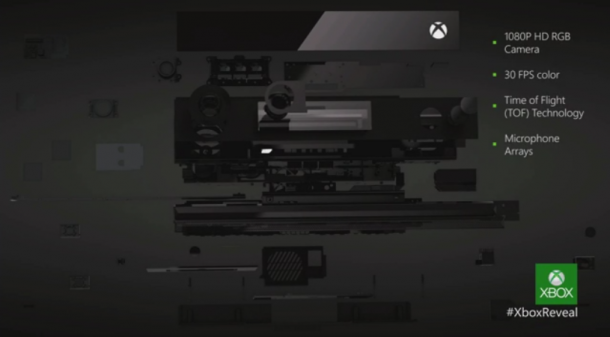 kinect specs