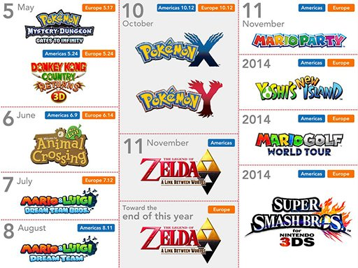 3DS lineup