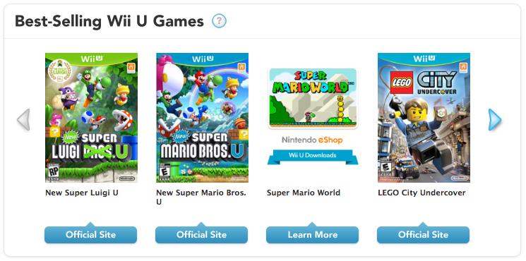 Wii U Games List : Nintendo to include eshop games in wii u best seller list