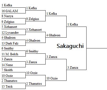 Sakaguchi Bracket—Quarterfinal | oprainfall—Operation Madness: RPG Villain Tournament