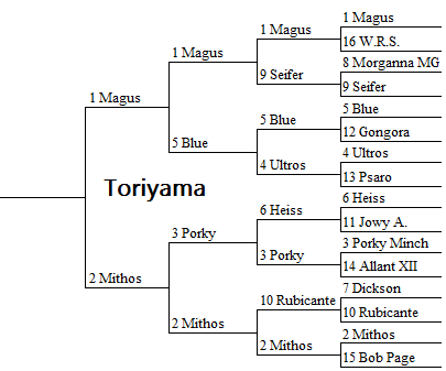 Toriyama Bracket—Quarterfinal | oprainfall—Operation Madness: RPG Villain Tournament