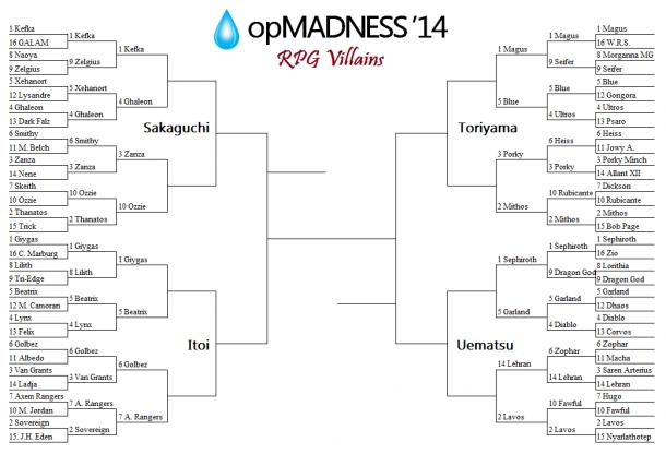 opMADNESS 2014 Bracket—Round 3 | oprainfall—RPG Villain Tournament