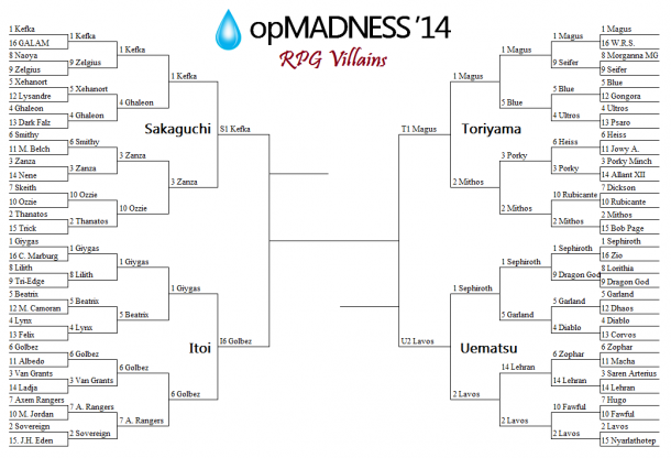 opMADNESS 2014 Bracket—Round 5 | oprainfall—RPG Villain Tournament