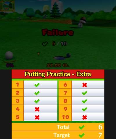 Mario Golf: World Tour - Failure | oprainfall
