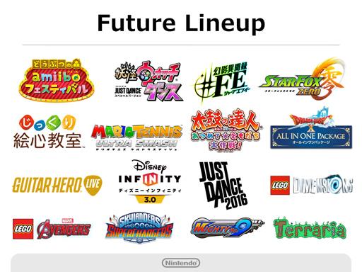 Wii U Games Line Up : Highlights of nintendo s october financial report opr
